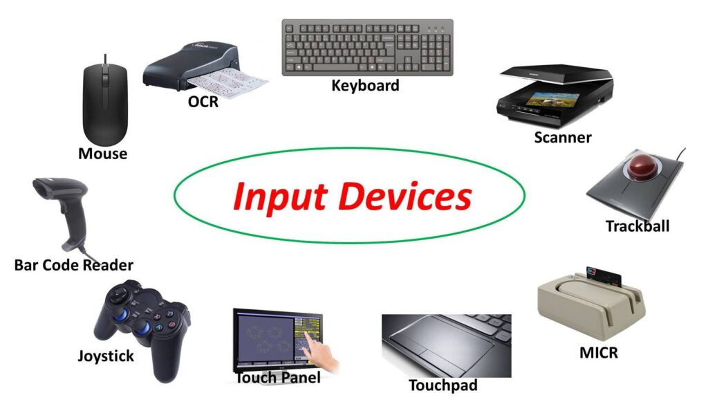 what is an input device
