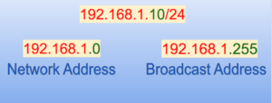 how to calulate network address and broadcast address