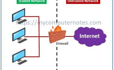 Next gen firewall and ips